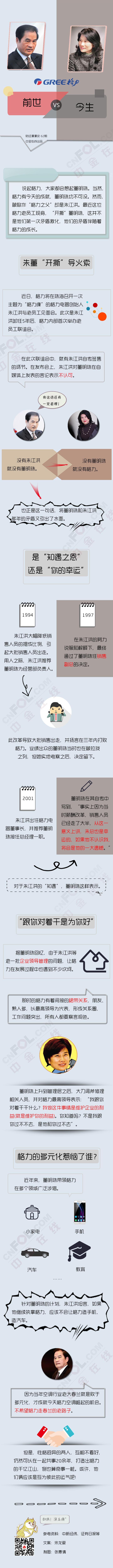 """【财经漫漫说】朱江洪""""开撕""""董明珠  看格力的前世今生"""