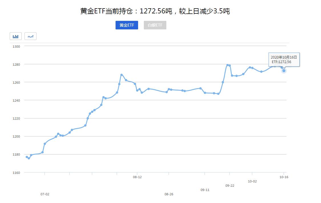 【黃金晨報】疫情反撲美元再度受寵!現貨黃金打響1900保衛戰!