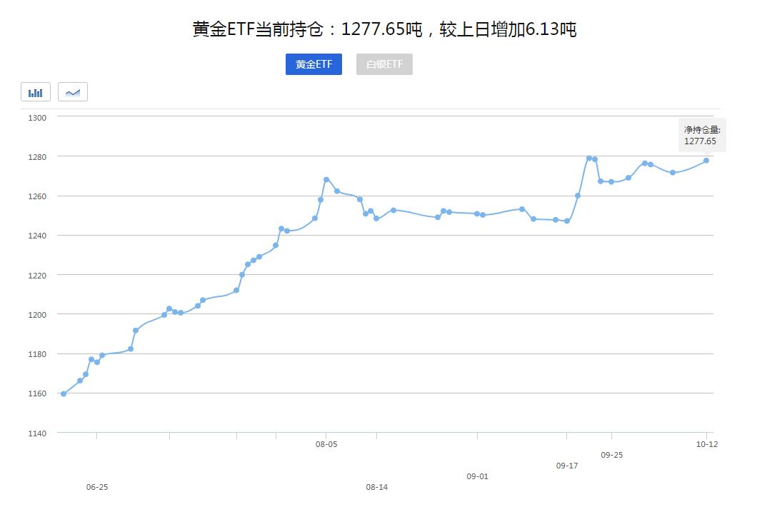 【黃金晨報】IMF報告透露希望黃金崩跌!今日黃金走勢陷入震蕩