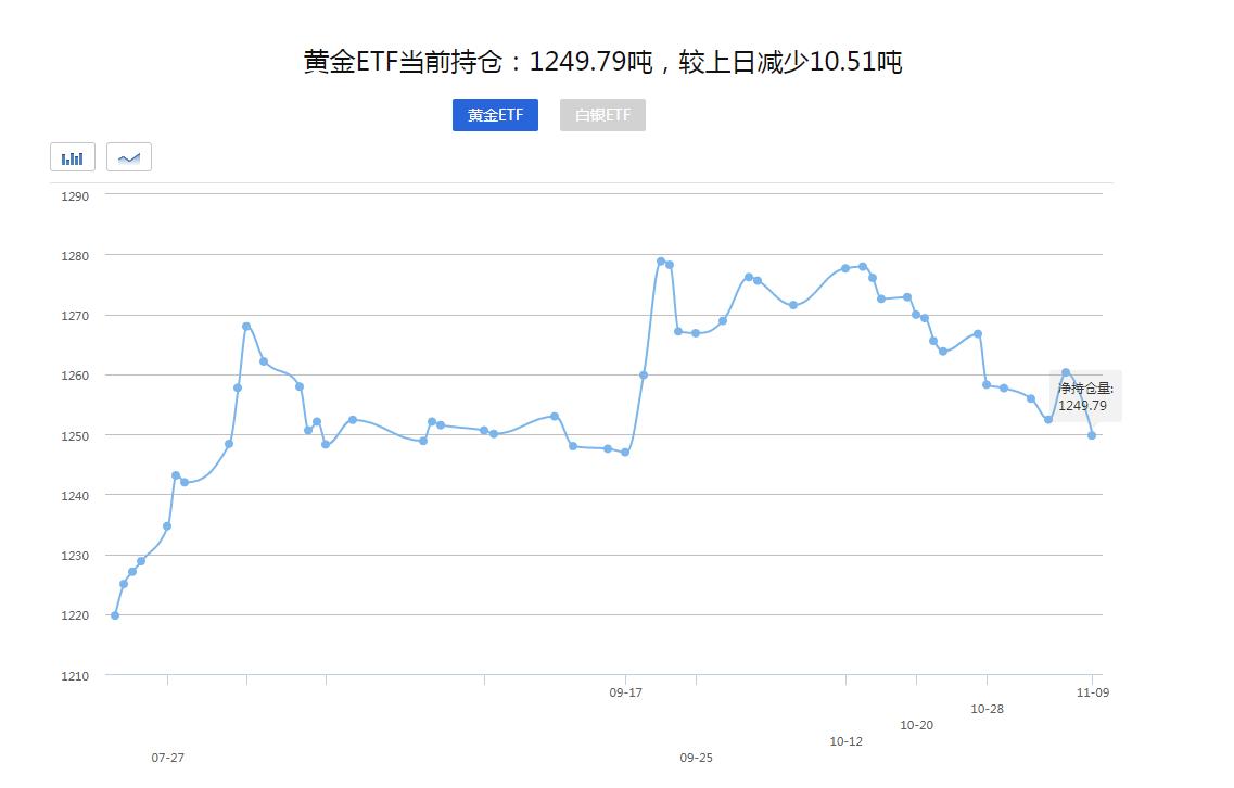 【黄金晨报】疫苗传来新消息!现货黄金惨遭黑色星期一暴跌!